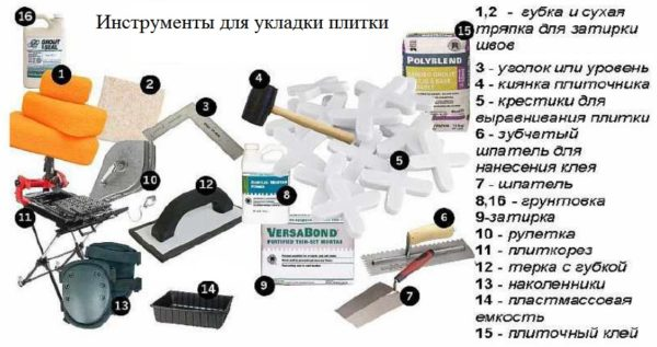 Ориентировочный набор инструмента для укладки плитки.