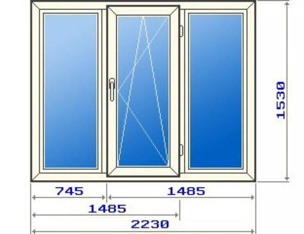 Открывающаяся створка расположена между двух глухих. Это позволяет мыть всю поверхность остекления снаружи, не опасаясь падения из окна.