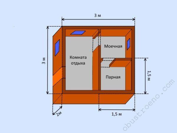 Парная площадью не менее двух квадратных метров и высота потолков от двух метров – размеры, которых следует придерживаться при проектировании бани