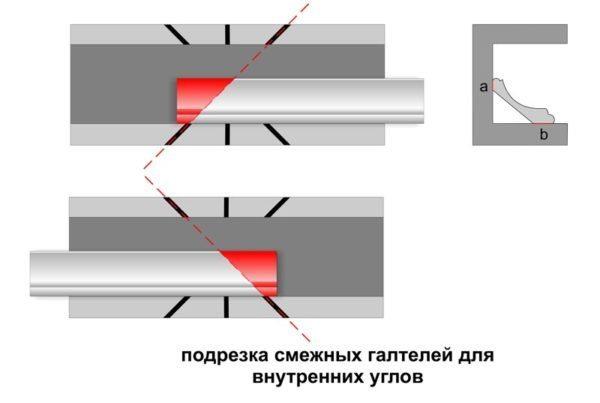 Подрезка смежных галтелей для внутренних углов