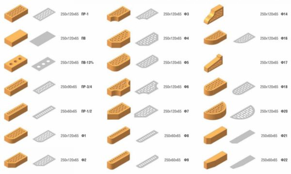 При помощи доборных фасонных элементов выполняется обустройство декоративных и сложных видов кладки.