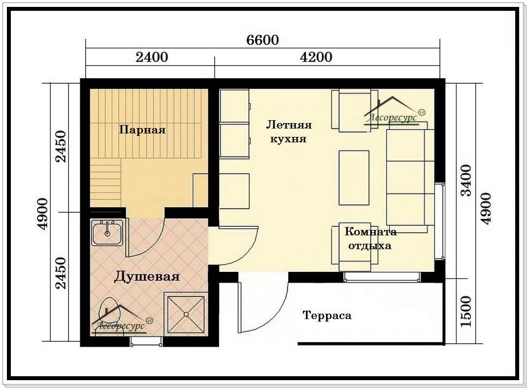 При проектировании бани нужно учесть, какие помещения и где будут располагаться