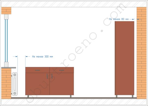 При расстановке мебели нужно оставлять рекомендуемые расстояния до наружных стен и отопительных приборов.