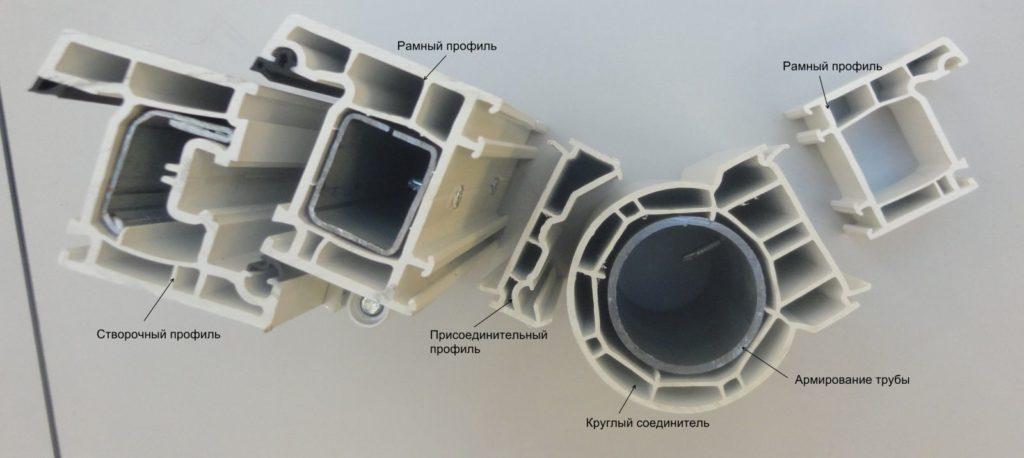 Комплектующие для окон: составные части пластиковых конструк.