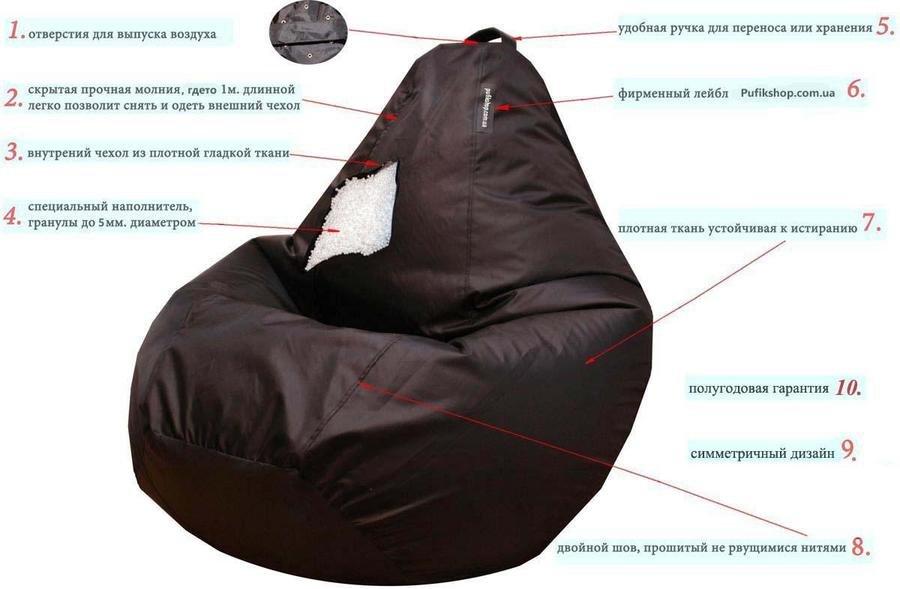 Пример качественно сделанного кресла-мешка.