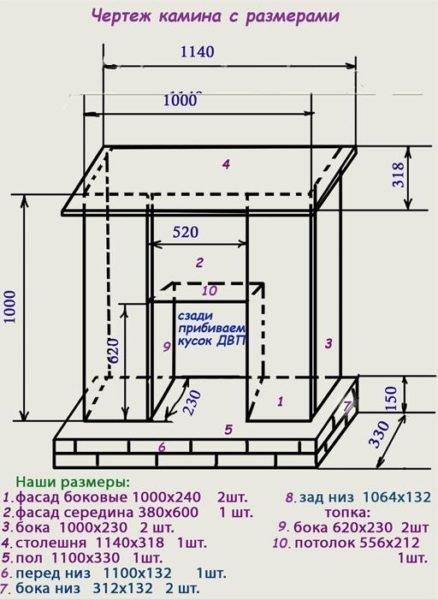 Пример наиболее простого проекта камина