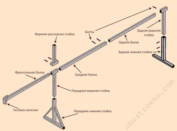 Пример схемы сборки подъёмника для гипсокартона