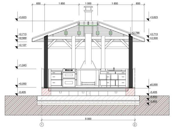 Пример того, какими простыми могут быть проекты летней кухни на даче, если строить из дерева