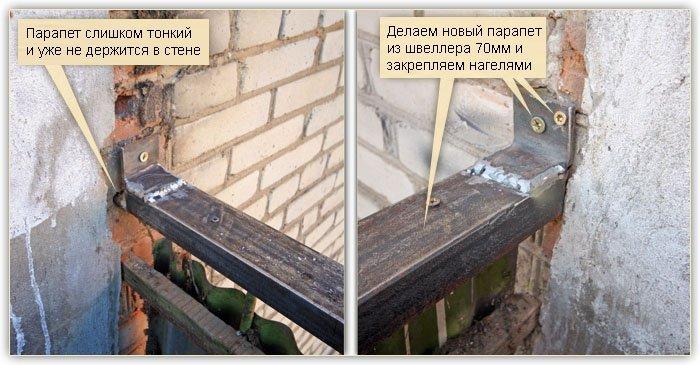 Наружная обшивка балкона своими руками