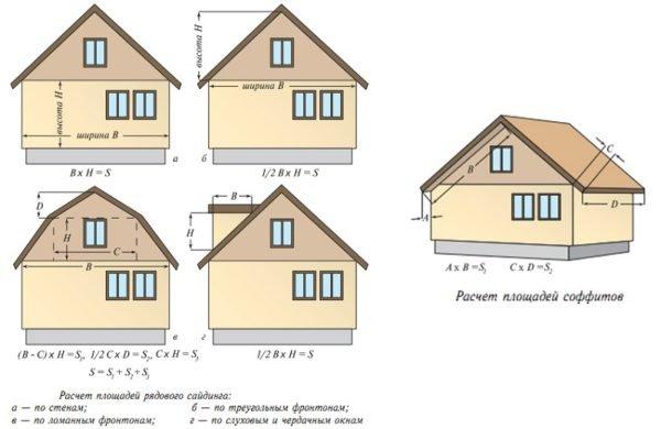 Расчет материала для разных типов крыш