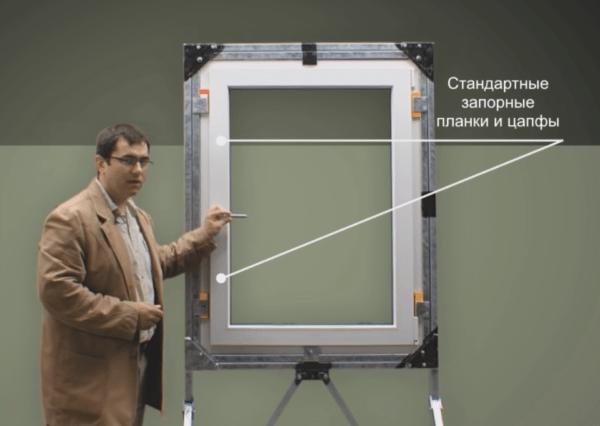 Расположение запорных планок в стандартном пластиковом окне