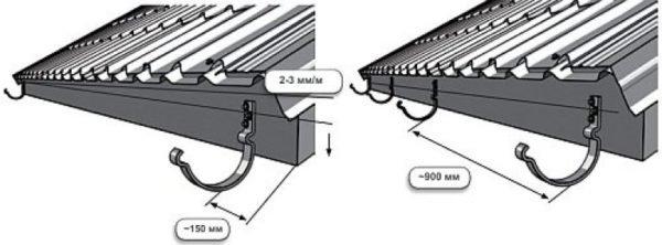 Расстояние между соседними кронштейнами может колебаться от 50, до 90 см.