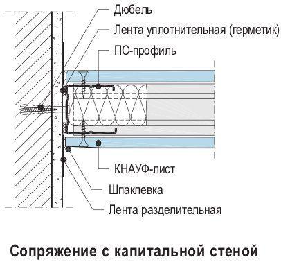 Уплотнительная лента для профиля гипсокартона и другие расхо.