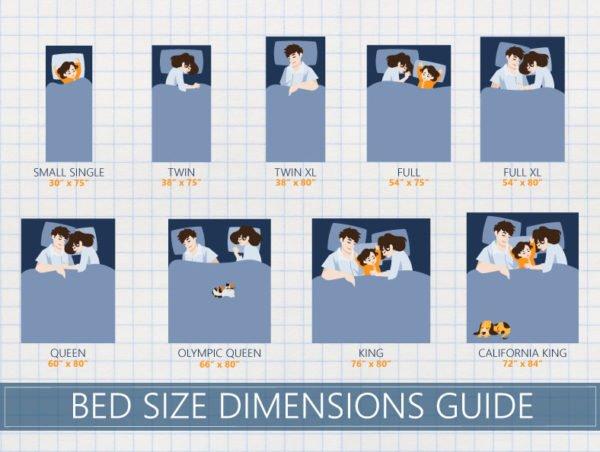 Размер кровати должен быть достаточным для комфортного отдыха.