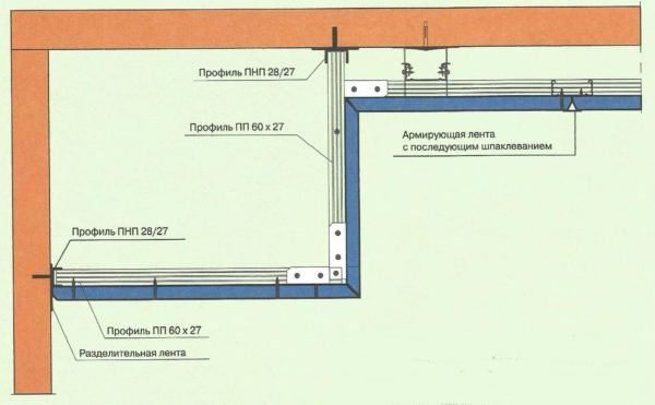 Схема двухуровневой конструкции