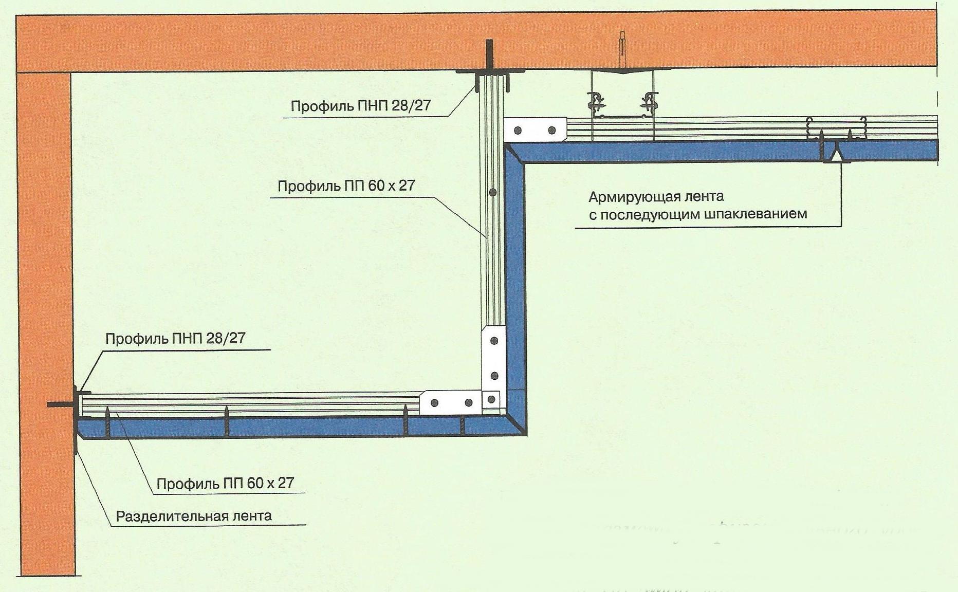 Схема двухуровнего потолка из гипсокартона фото 789
