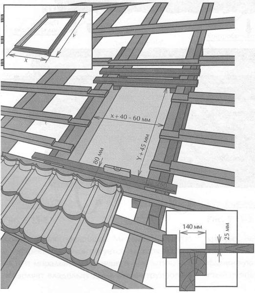 Схема: монтаж в металлочерепицу.