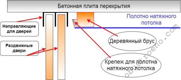 Схема монтажа раздельной подвесной конструкции.