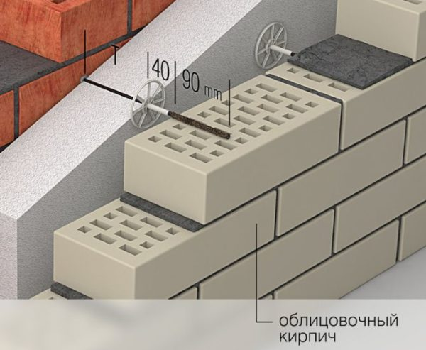 Схема монтажа связочного дюбеля между основой и облицовочным кирпичом.