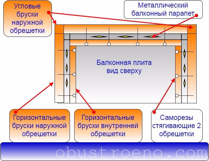Отделка балкона панелями внутри и снаружи: 4 этапа выполнени.