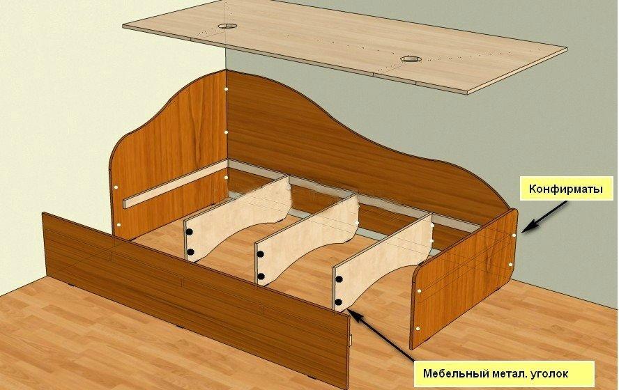 Кровать из лдсп своими руками фото 151