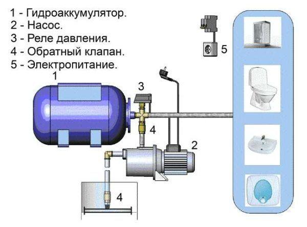 Схема подключения накопителя