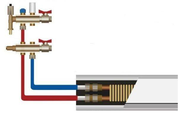 Схема подключения плинтуса к коллектору