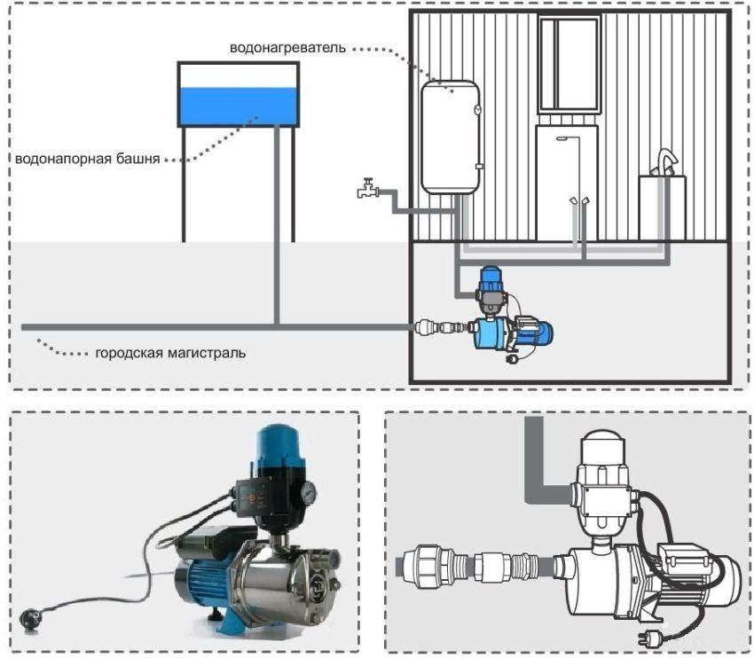 Схема подключения воды в частном доме с использованием резервной емкости.