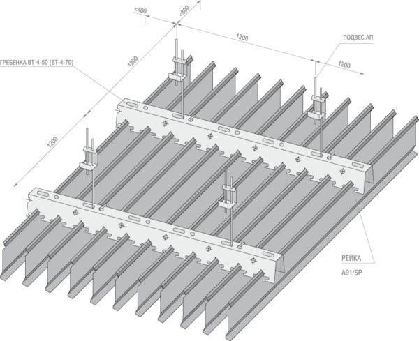 Схема подвесного потолка реечного типа