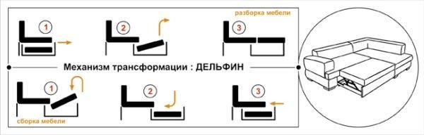 Схема работы механизма «Дельфин».