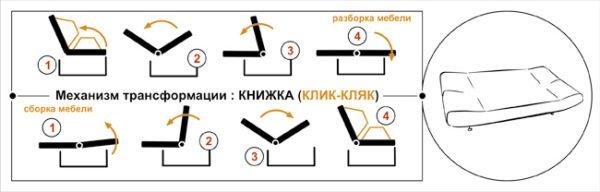 Схема работы механизма «Клик-кляк».