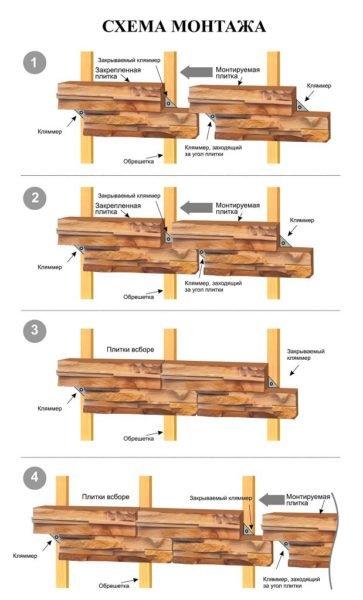 Схема расположения планок обрешётки относительно плиточных креплений