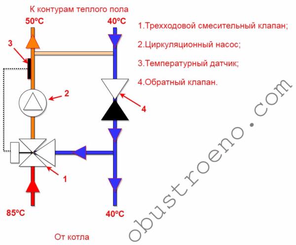 Схема сборки с трехходовым смесительным клапаном.