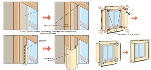 Схема установки откоса
