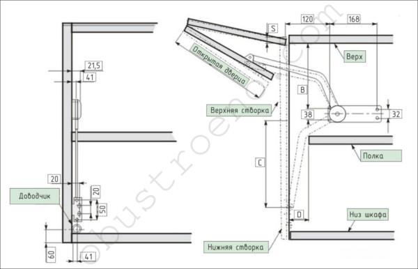 Схема установки подъемника для складного фасада настенного шкафчика.