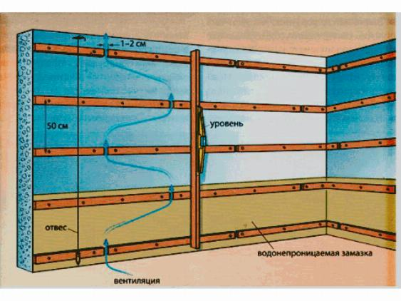 Схема установки реек вентиляционного зазора