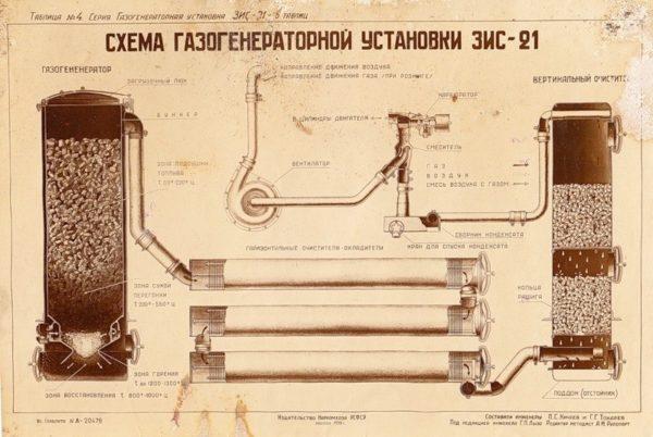 Схема установки ЗИС-21 проверенная временем.