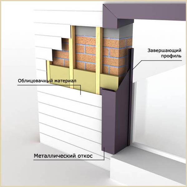 Схема устройства металлических откосов