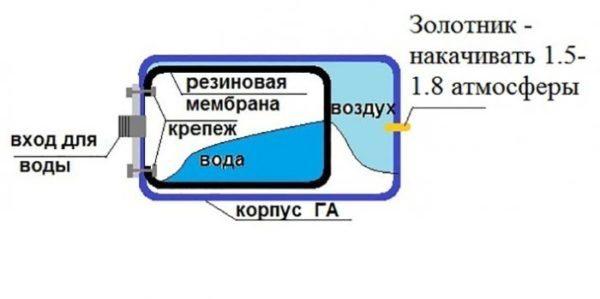 Схема устройства накопителя