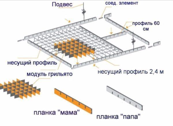 Схема устройства потолка «Грильято»