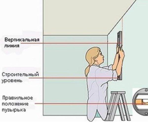 Схема выполнения разметки при помощи строительного уровня