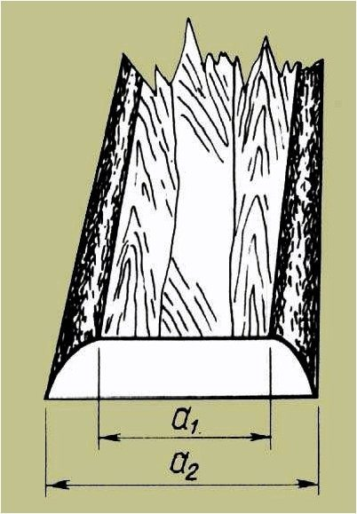 Ширина пласти измеряется с узкой стороны – на схеме α1