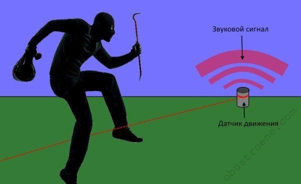 Сигнализация с датчиком движения и сиреной способна отгонять правонарушителей без вашего участия
