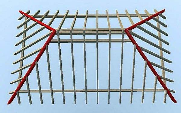 Скаты вальмовой кровли представляют собой две трапеции и два треугольника