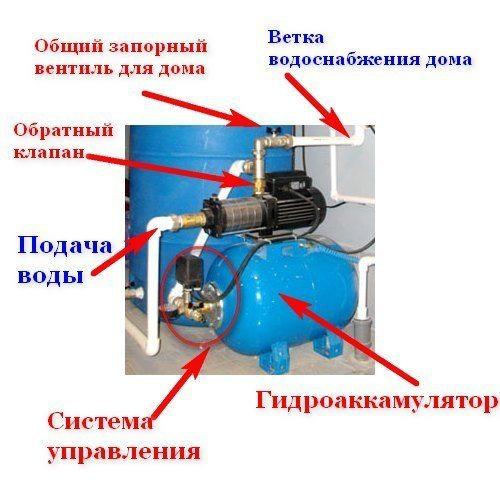 Скважинные и погружные насосы используют одни и те же модели реле.