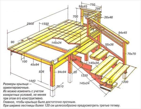 Соответствующие размеры — это отличная возможность построить идеально и безупречное крыльцо