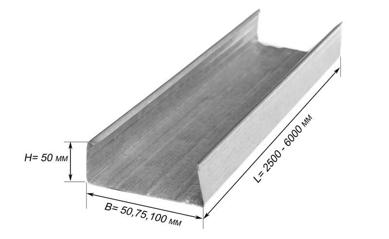 профиль стоечный длина