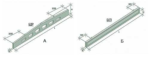 Стропильные балки позволяют перекрывать большие здания, не имеющие внутренних стен