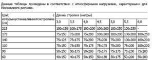 table_pic_att151088438813