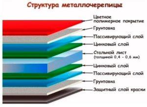 table_pic_att15158198244